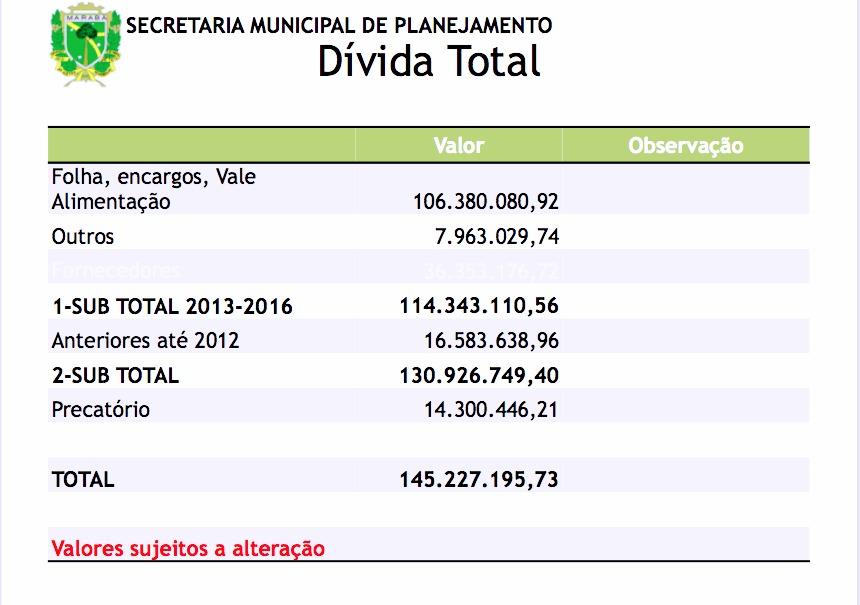 dívida de Marabá